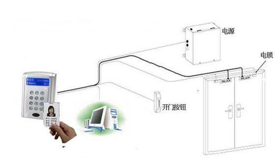 门禁系统安装-门禁安装原理示意图-门禁系统接线图-门禁安装方法法