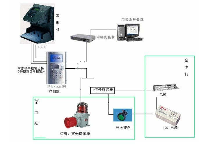 深圳市千里马安防软件